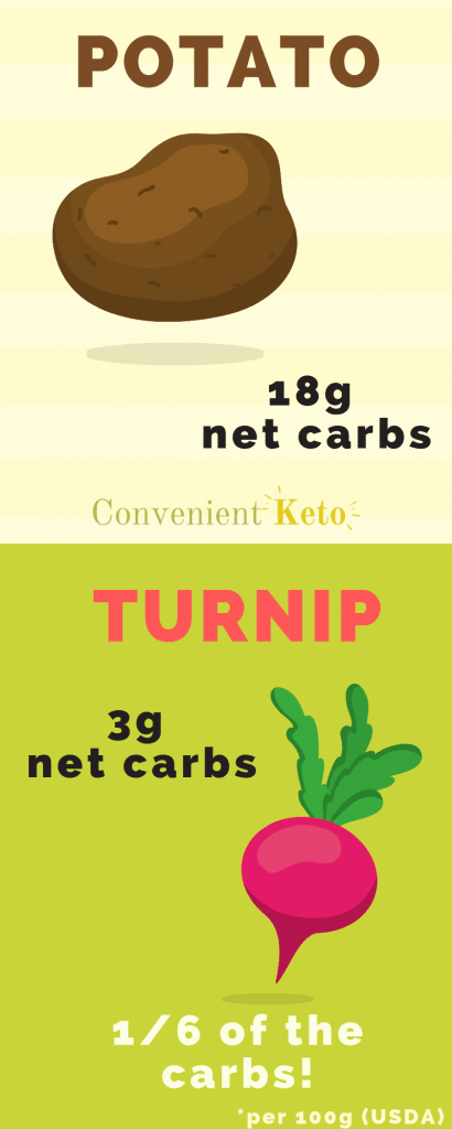 turnip low carb